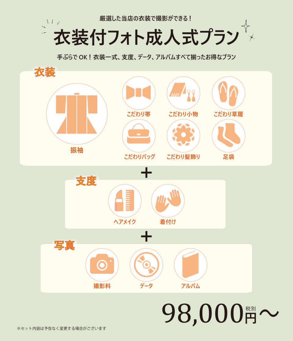 マイ振り-新-カテゴリ2-1