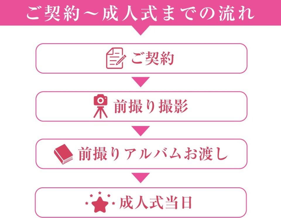 furi_rental_nagare
